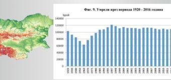 Най-много хора умират във Видин и Монтана (статистика)
